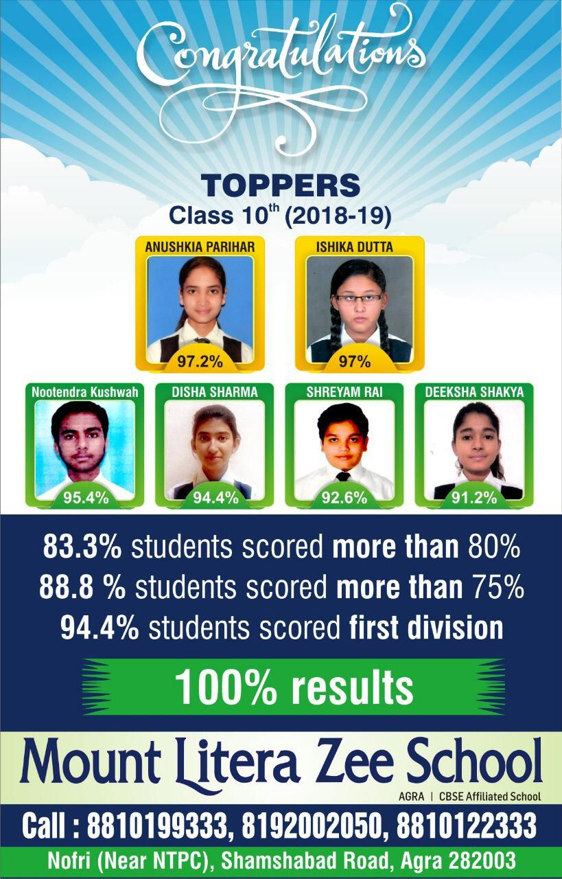 class 10 toppers of mlzs agra